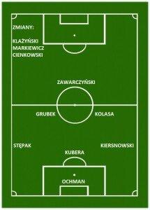 KOMOROW VS WLOCHY 08.04